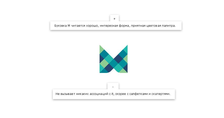 Logologika: создание логотипов, разработка фирменного стиля ...